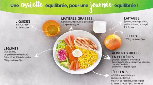 assiette-c3a9quilibrc3a9e